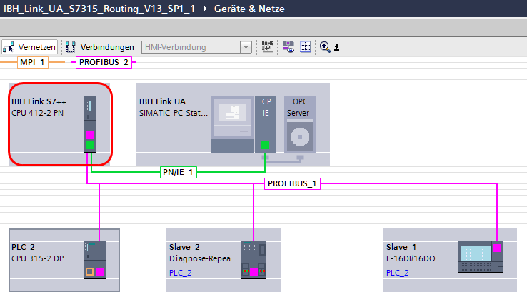 IBH Link UA Routing TIA Dummy CPU.png
