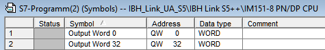 IBH Link UA IBH Link S5 Symbol Table.png