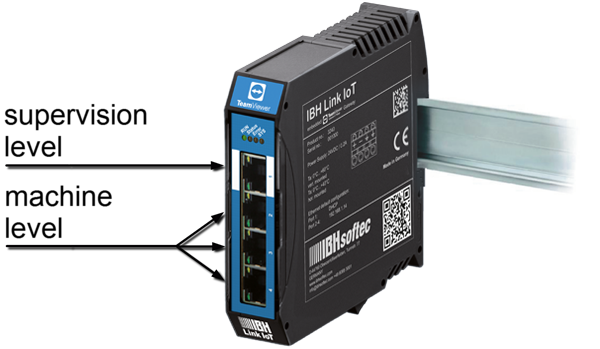 IBH Link IoT Ports eng.png